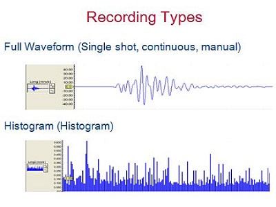 Also known as Ground Vibration Monitoring Recording Modes